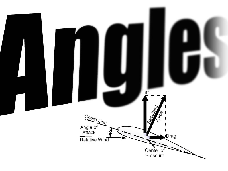 Looking for an angle 1