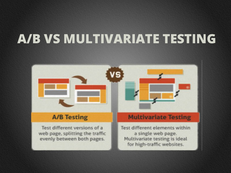 Stupidly Simple AB or Multivariate Testing 3