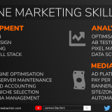 Online Marketing Skillset