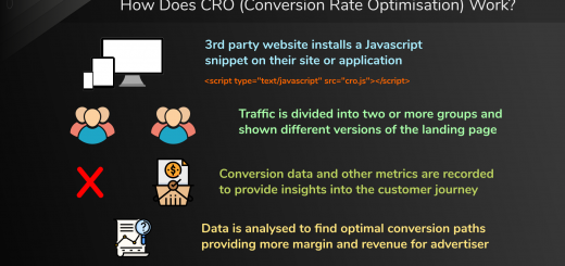 CRO | Conversion Rate Optimisation 1
