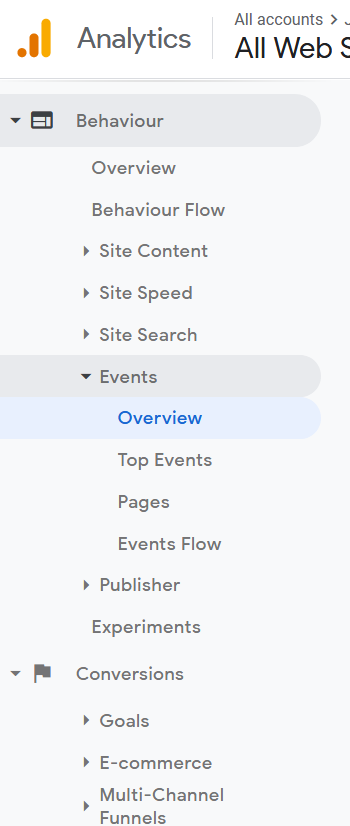 Where to find events and goals in google analytics