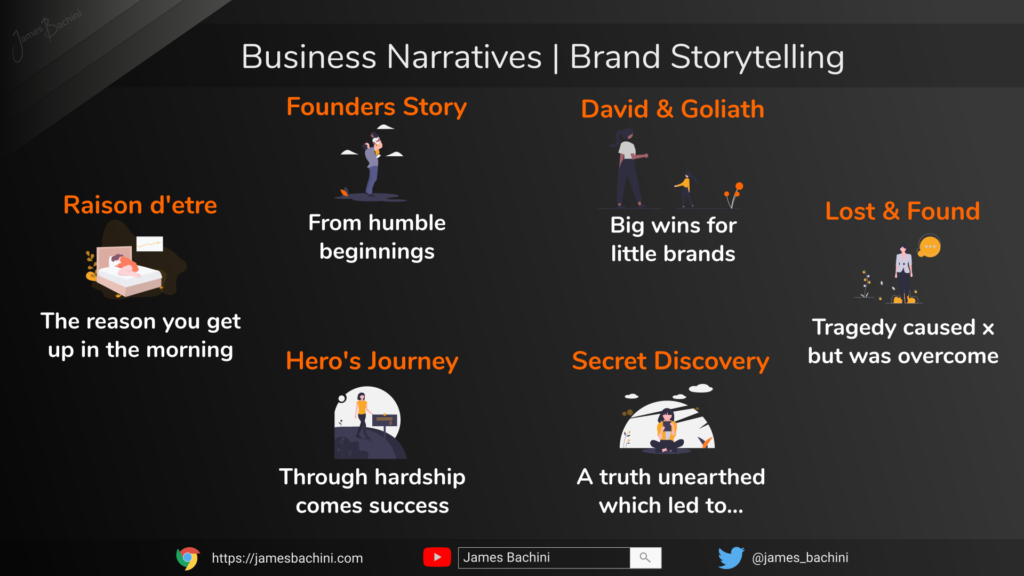 Brand Narrative Example Story Types