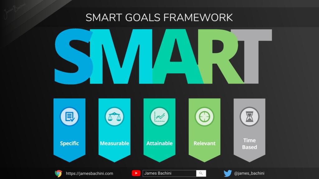 Smart Goals Framework