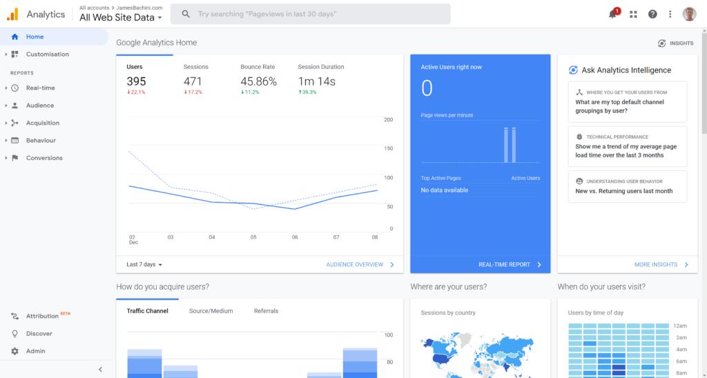 Digital Marketing Analytics & Tracking