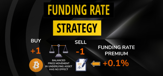 Futures Funding Rate Strategy