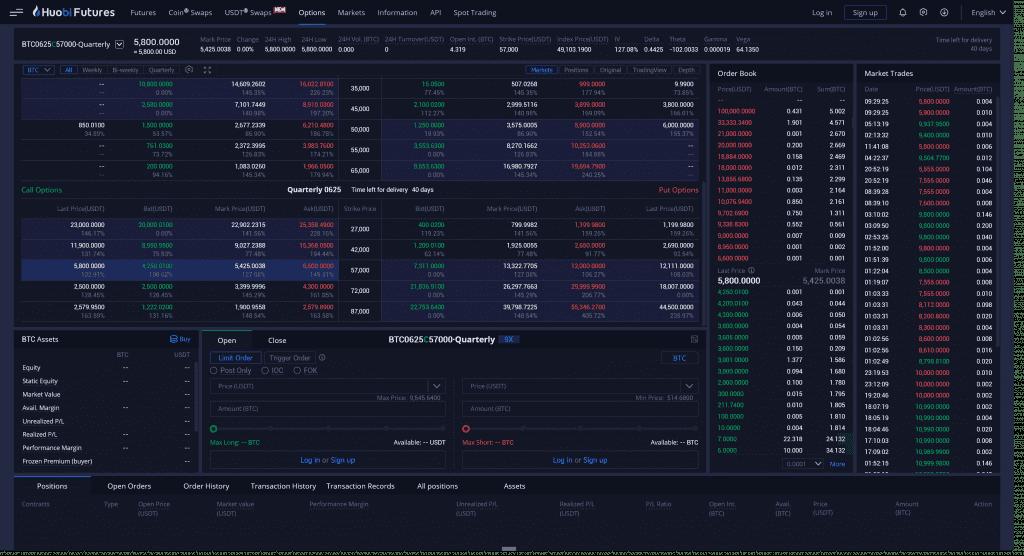 Huobi Exchange Review | Options Platform