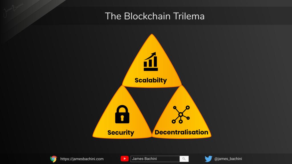 blockchain trilema
