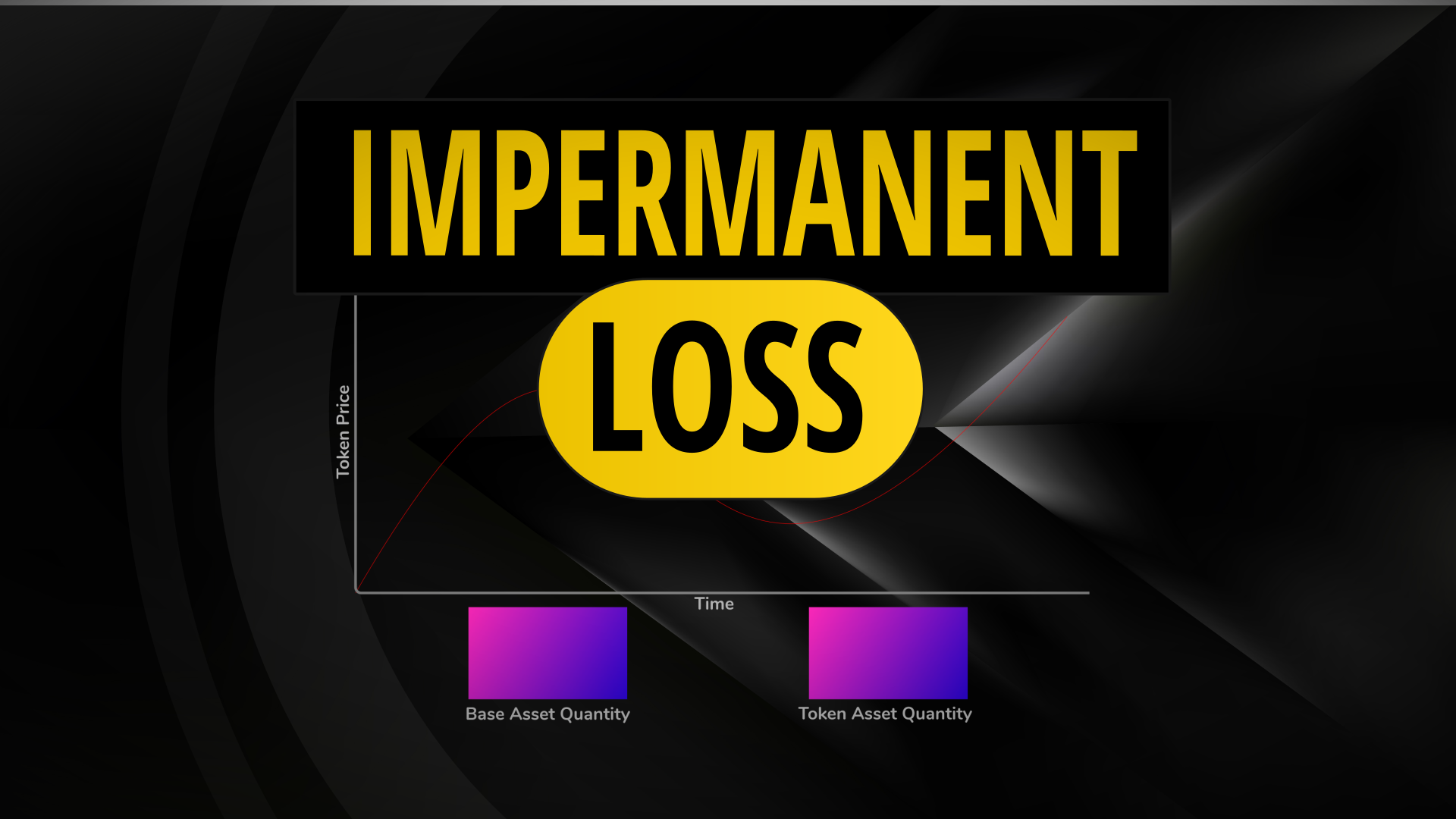 Impermanent Loss | How To Calculate And Mitigate DeFi's Biggest Risk